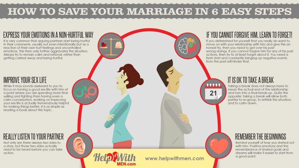 How to Save Your Marriage - Try these 6 Easy Steps - Help ...