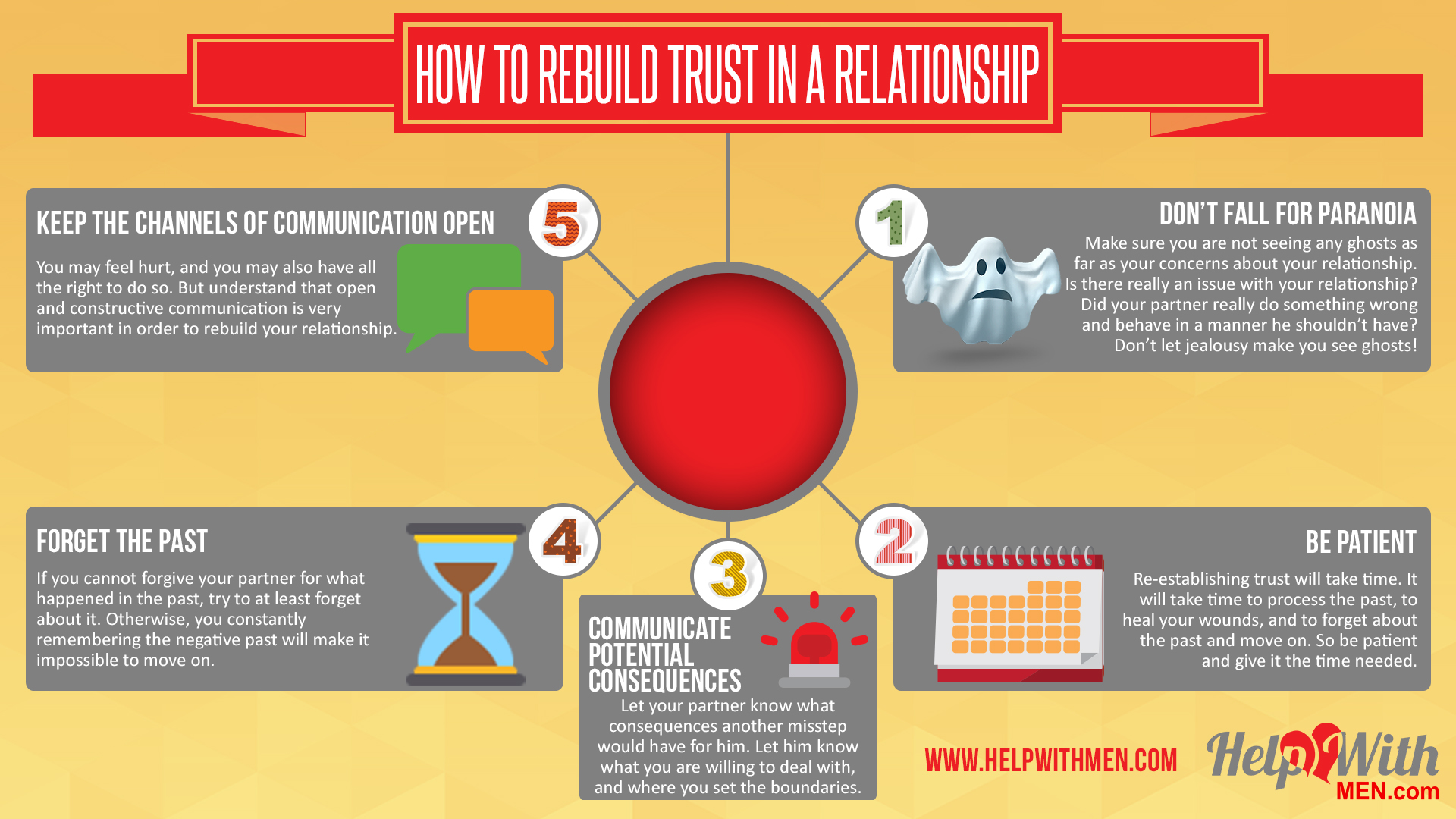 learn how to rebuild trust in a relationship