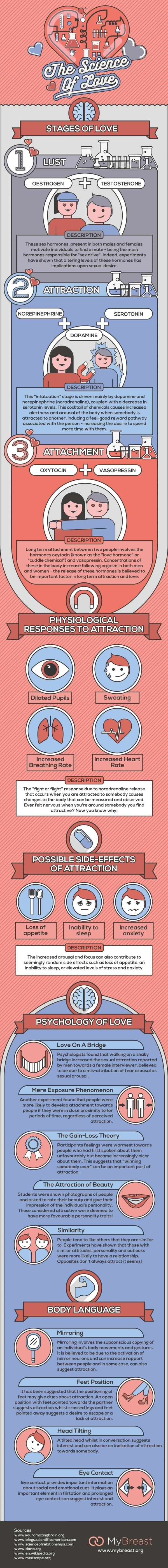 love graphics image with love scientific statements
