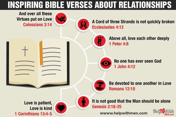 famous and inspiring bible verses for couples infografic