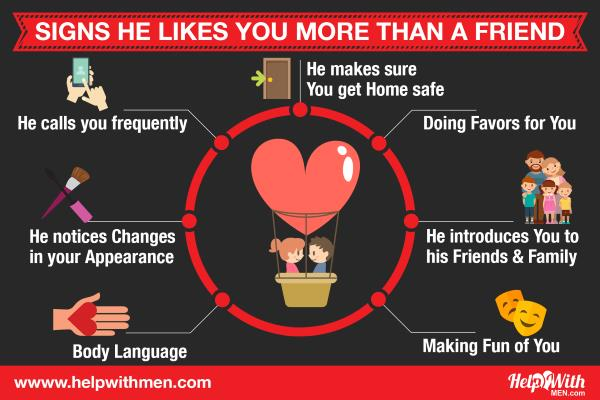 Body language signs he likes you more than friend